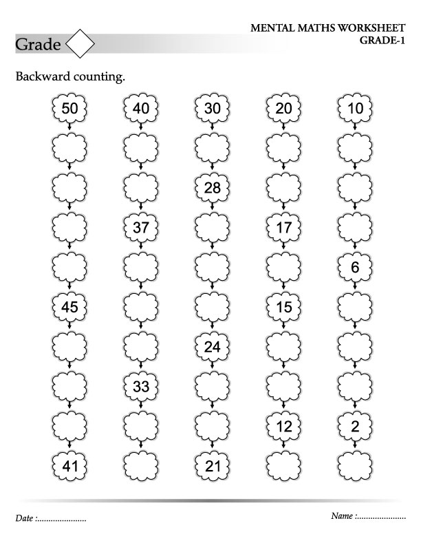Backward counting