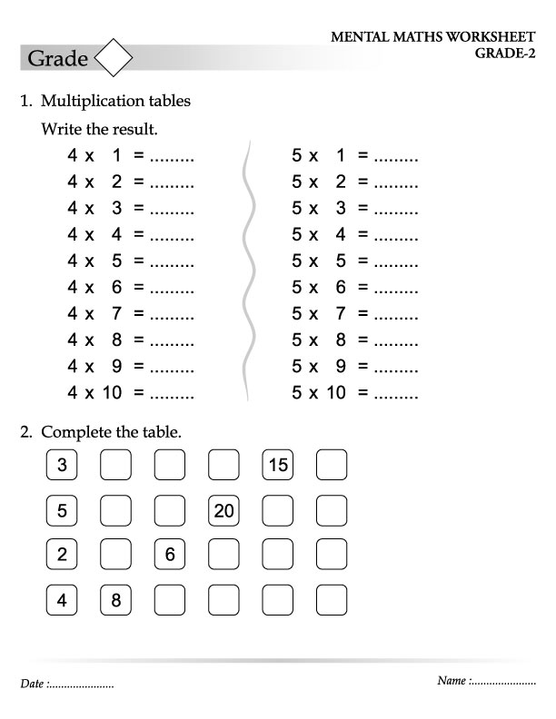 Multiplication tables write the result