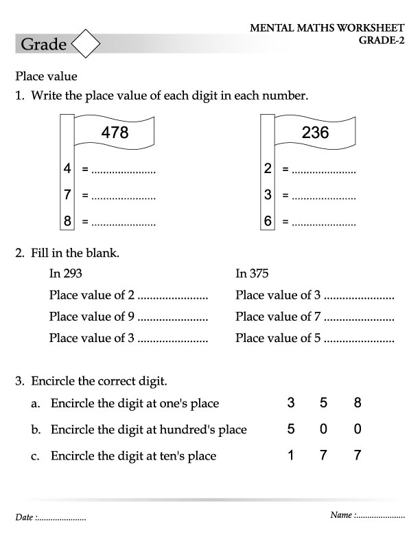 Write the place value of each digit in each number