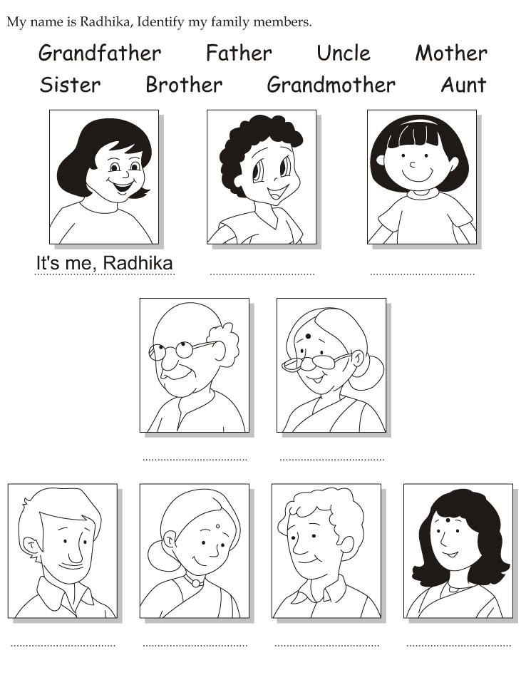 My name is Radhika, Identify my family members